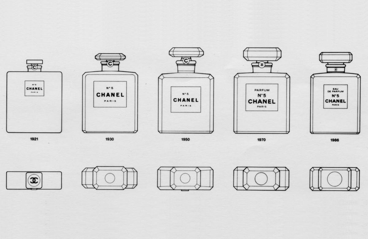 opakowanie perfumeryjne